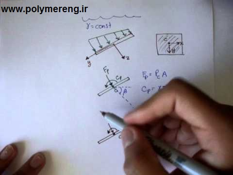 مکانیک سیالات کنکور کارشناسی ارشد مهندسی پلیمر