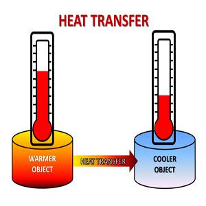 انتقال حرارت|حل بررسی سوالات انتقال حرارت مهندسی پلیمر96